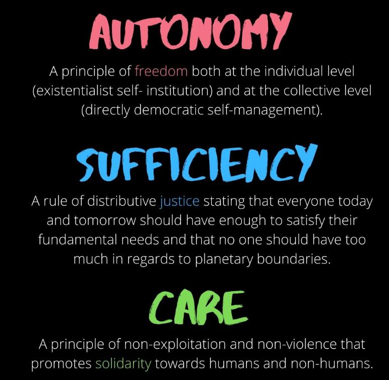les 3 valeurs de la décroissance