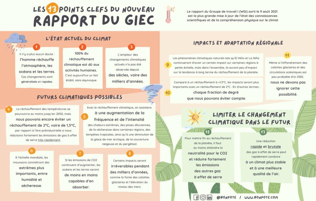 Infographie des 13 points clefs du nouveau rapport du GIEC V1