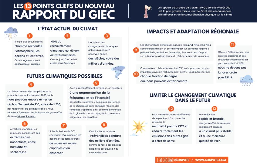 Infographie des 13 points clefs du nouveau rapport du GIEC V2