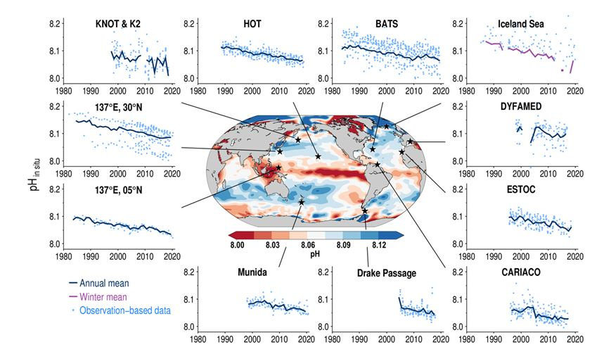 Image de l'AR6 de l'acidification des océans :