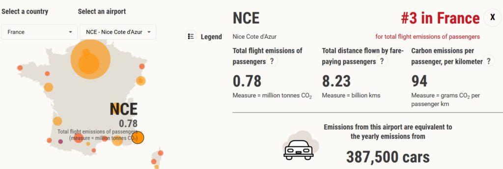 Démystification de l'aéroport neutre en carbone via Airport Tracker